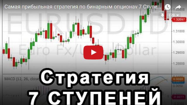 Стратегия step by step для бинарных опционов-16