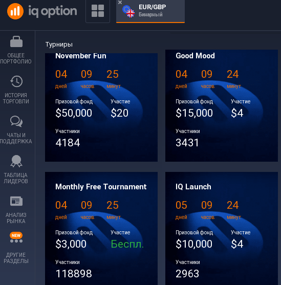 Турниры в IQ option